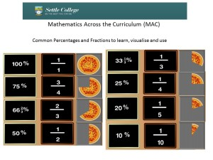 10 MAC Fraction and Percentages 1