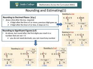 7 MAC Rounding and Estimating_Page_1