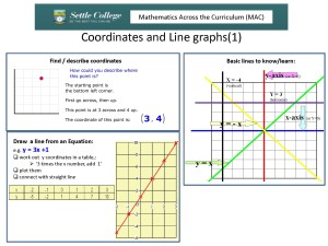 8 MAC Coordinates and Line graphs_Page_1