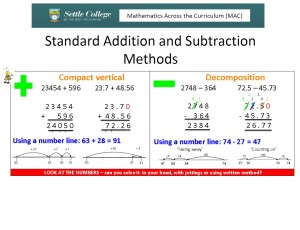 Standard Addition and Subtraction Methods